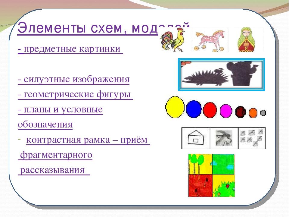Наглядное моделирование картинки