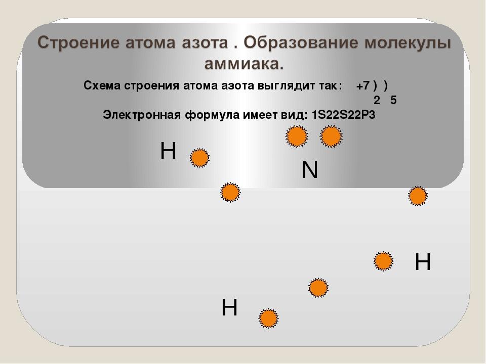 В высоких слоях атмосферы происходит фотохимическая диссоциация молекул n 2.