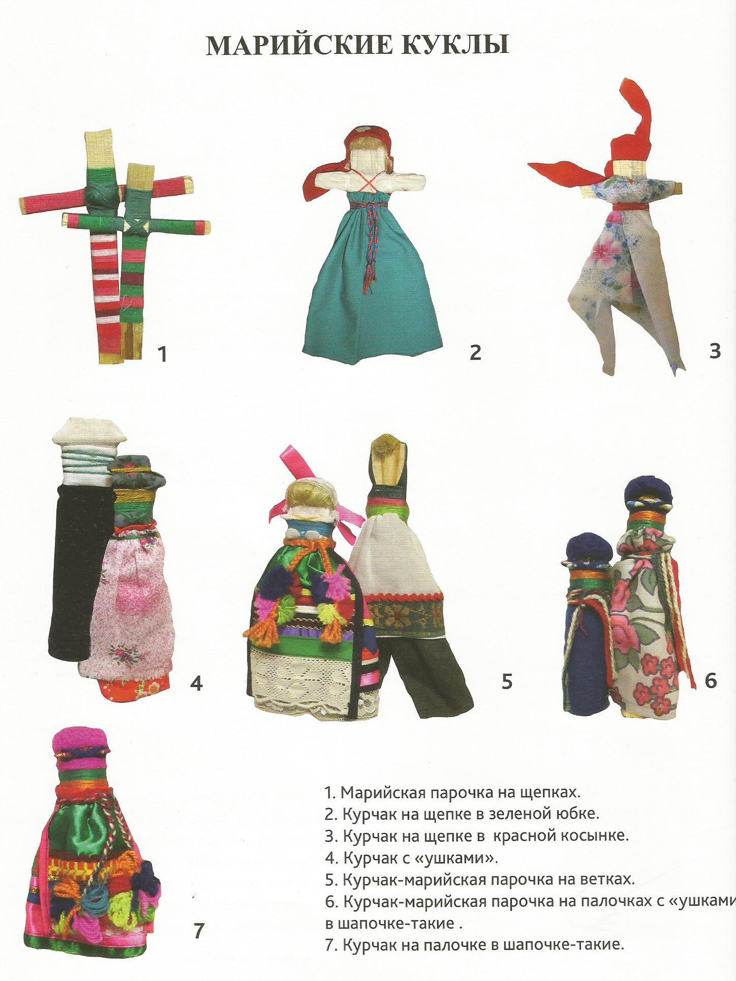 Занятие кружка Народные промыслы на тему Крестьянская кукла-скрутка 83