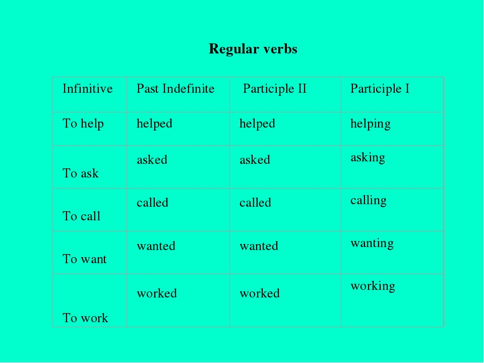Simple Past Worksheet Regular Verbs 2 firstenglishorg