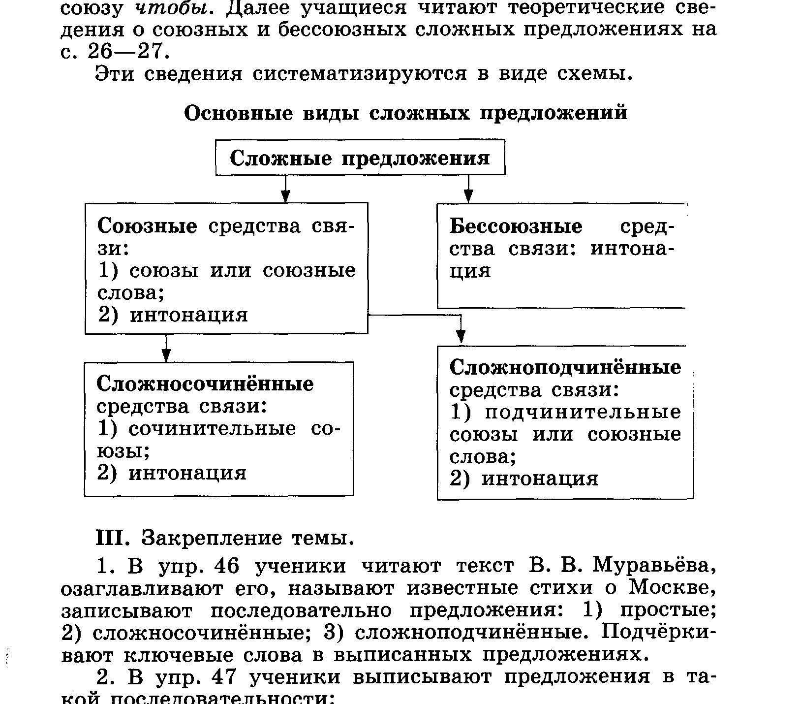 Схема развития русского языка фото 543