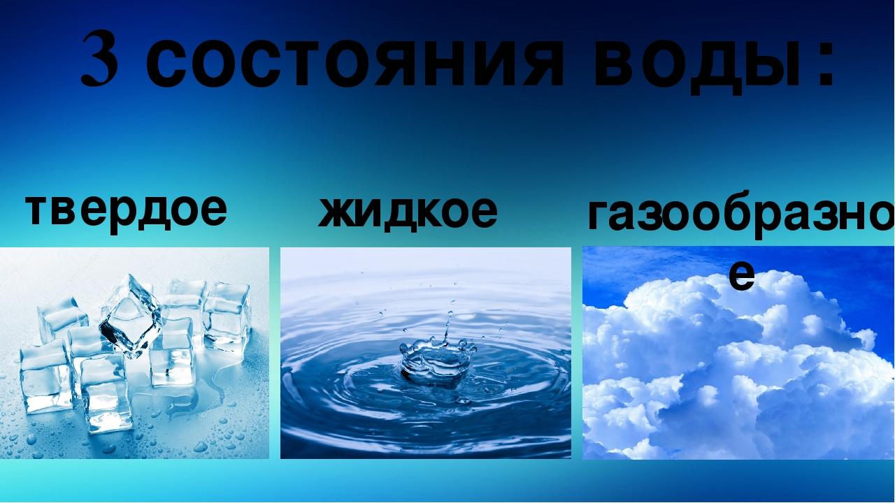 В каком состоянии бывает вода картинки