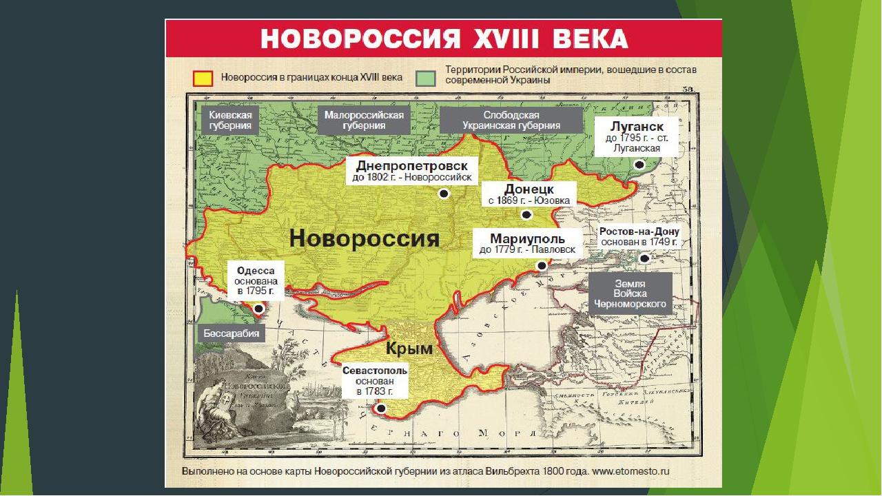 Новороссия: Права на существования и история региона