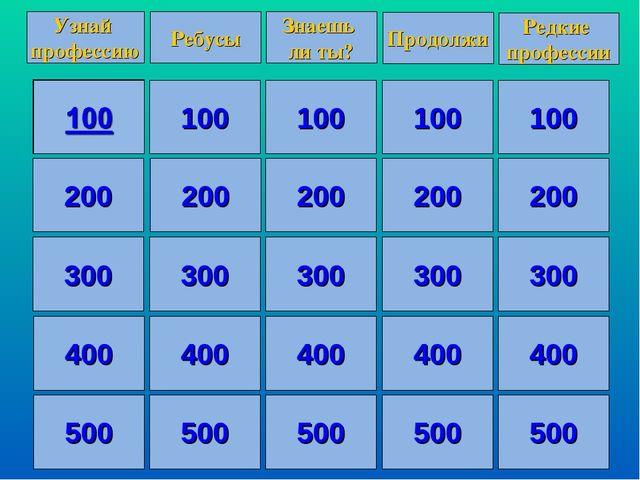 300 400 500 100 200 300 400 500 100 200 300 400 500 100 200 300 400 500 100 2...
