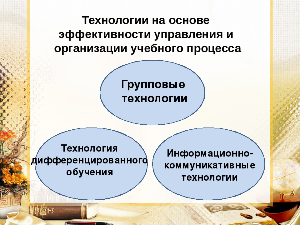 Технологии на основе эффективности управления и организации учебного процесса...