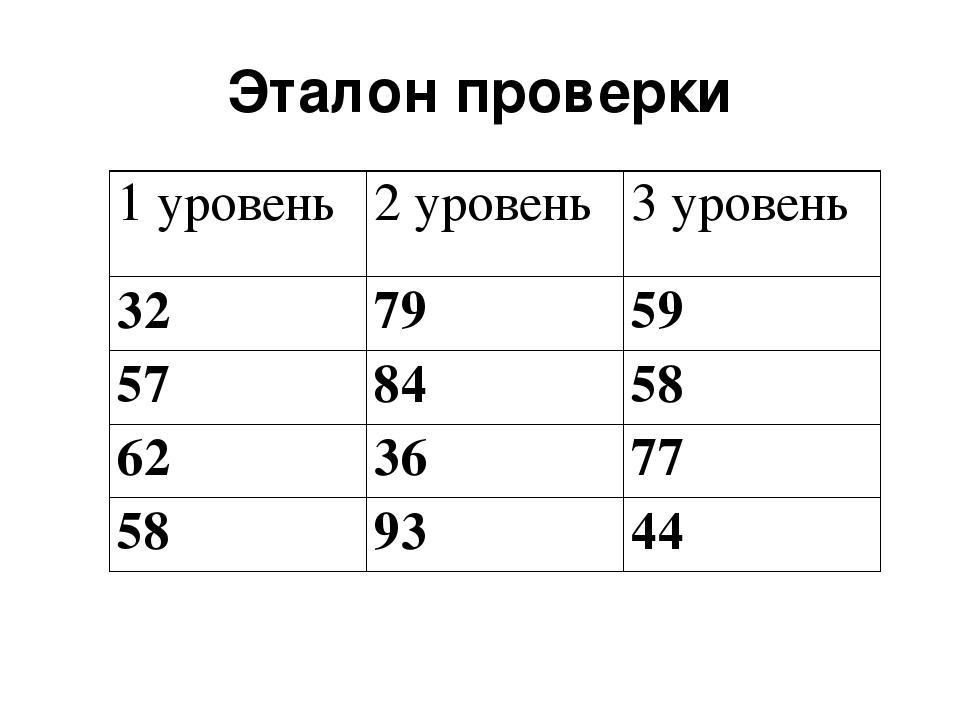 Эталон проверки 1 уровень2 уровень3 уровень 327959 578458 623677 589...