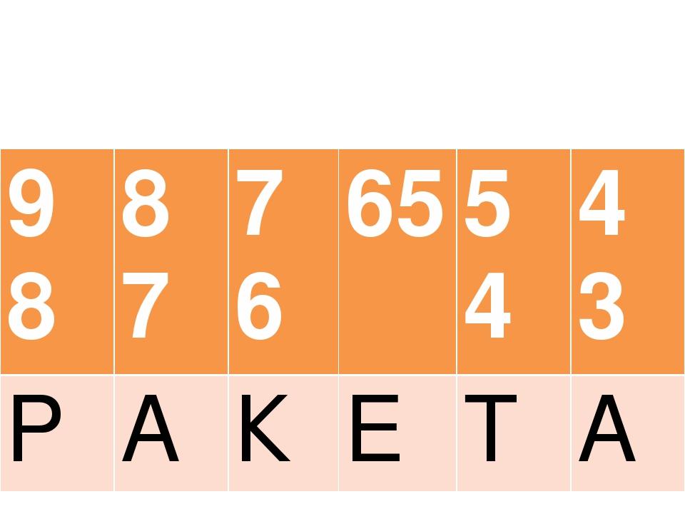 988776655443 РАКЕТА