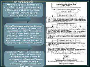НО! Умер Богдан Хмкельницкий и гетманом стал Выговский, подписавший с Польше