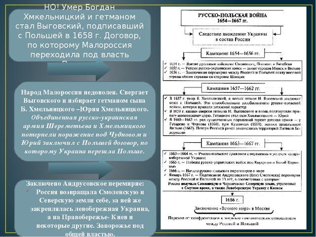 НО! Умер Богдан Хмкельницкий и гетманом стал Выговский, подписавший с Польше...