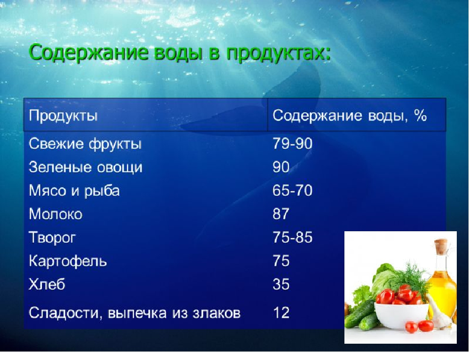 липницкая вода в продуктах питания картинки сколько соленины можно