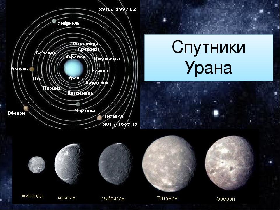 картинки уран и его спутники таких людей