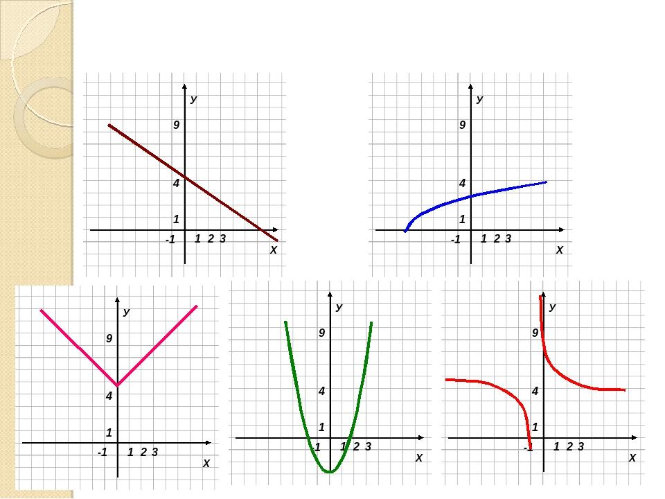 График картинки алгебра