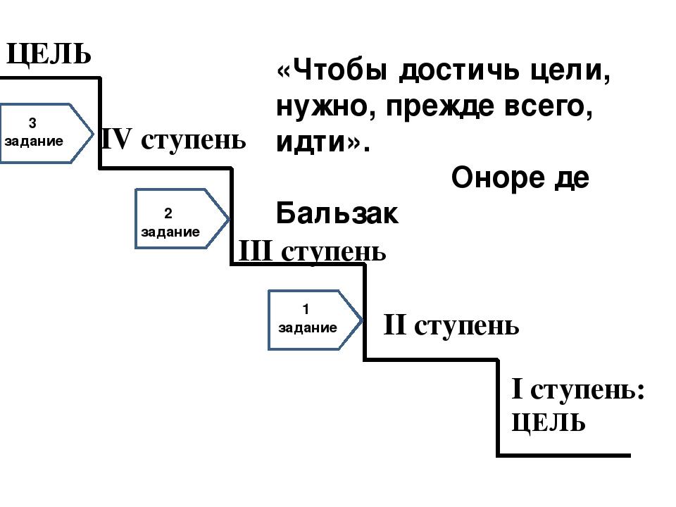 I ступень: ЦЕЛЬ II ступень III ступень IV ступень ЦЕЛЬ «Чтобы достичь цели, н...