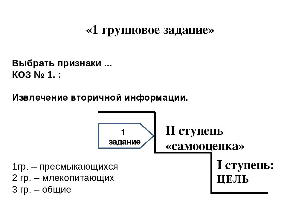 I ступень: ЦЕЛЬ II ступень «самооценка» «1 групповое задание» 1 задание Выбра...