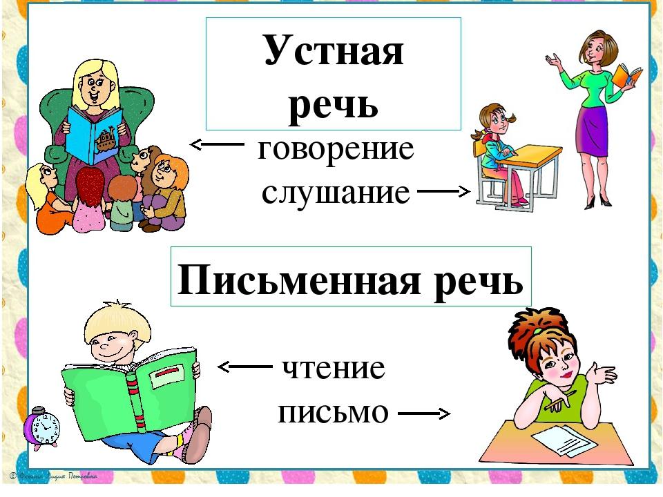 Презентация речь с картинками