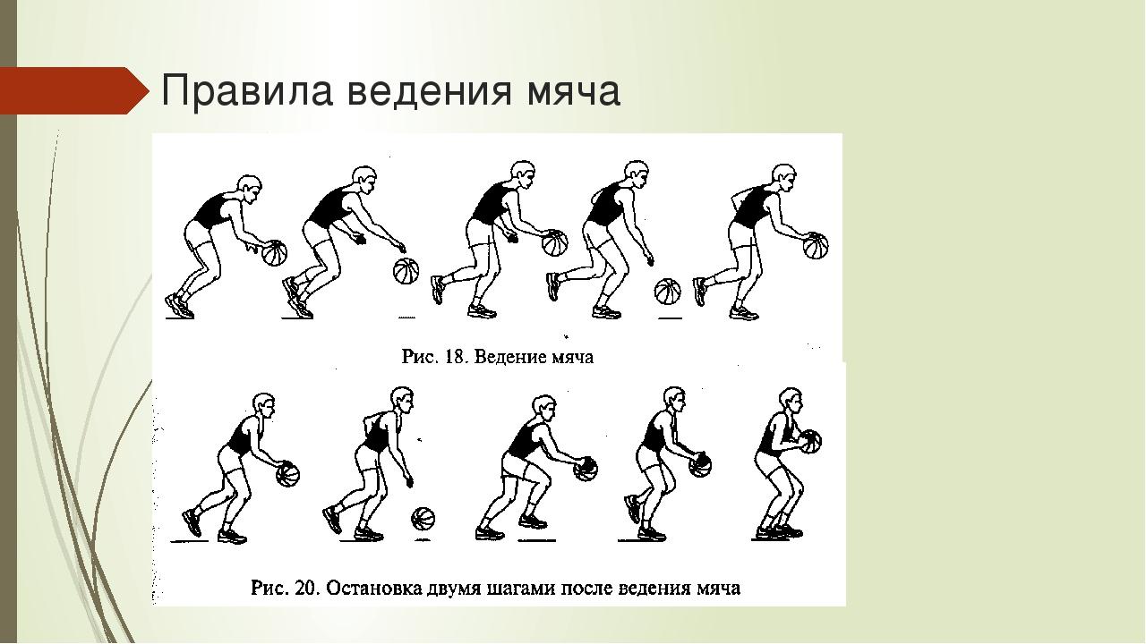 Правила игры в баскетбол в картинках, картинки надписями аниме