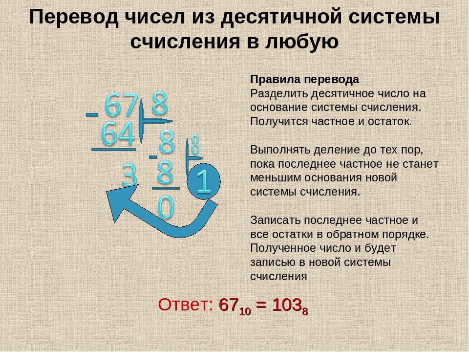 Перевод чисел из десятичной системы счисления в любую Ответ: 6710 = 1038 Прав...