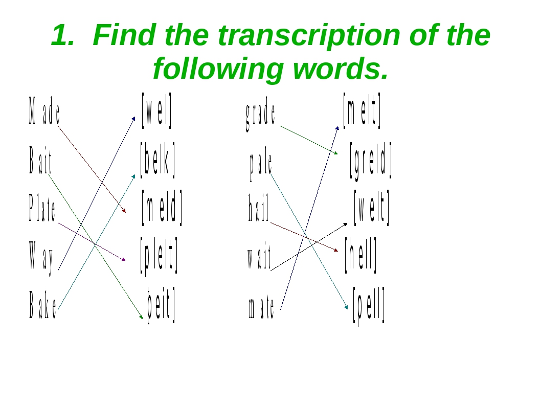 1. Find the transcription of the following words.