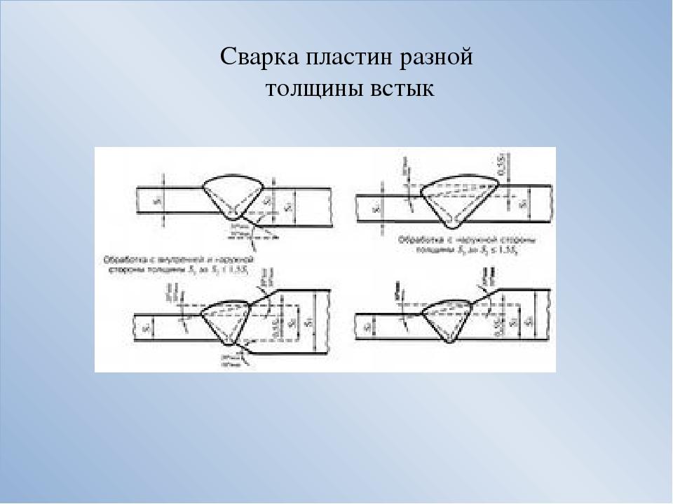 РД 341502793 Сварка термообработка и контроль трубных