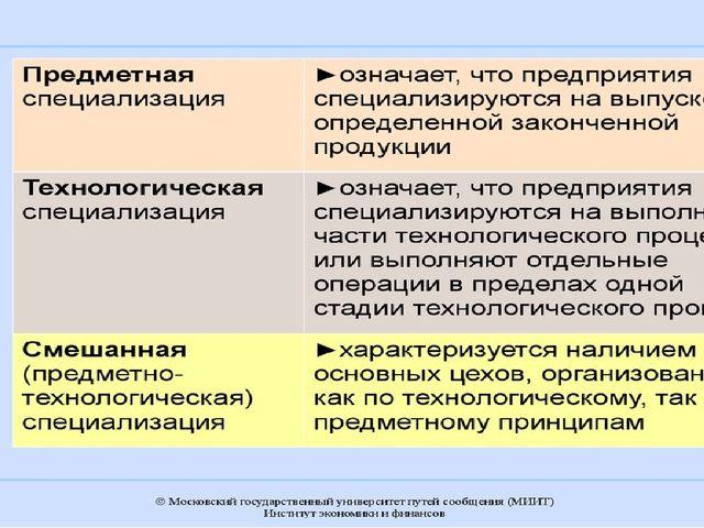 Инструкционные карты по экономике