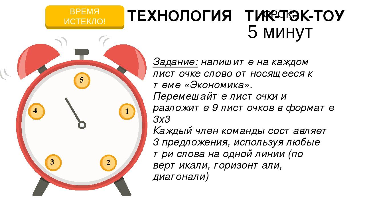 СРОК: 5минут ТЕХНОЛОГИЯ ТИК-ТЭК-ТОУ Задание: напишите на каждом листочке сл...