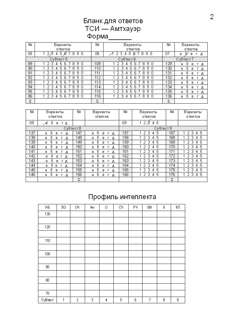 Субтест векслера последовательные картинки