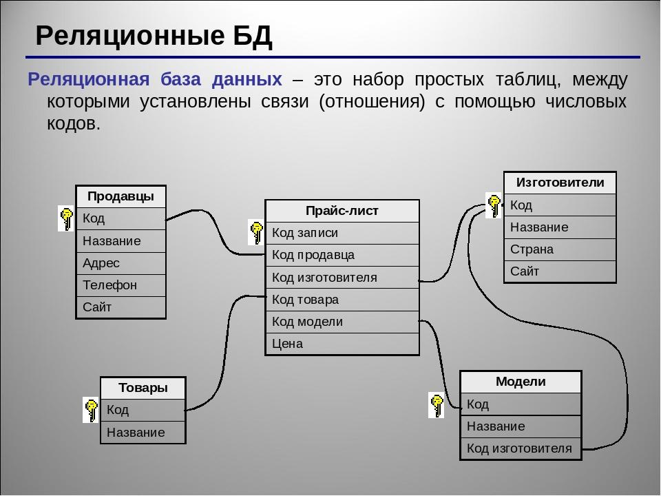 сайт строительной компании в ставрополе