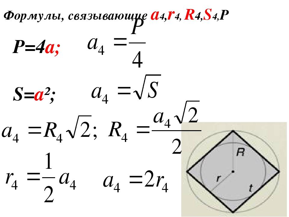 Все формулы связанные с а