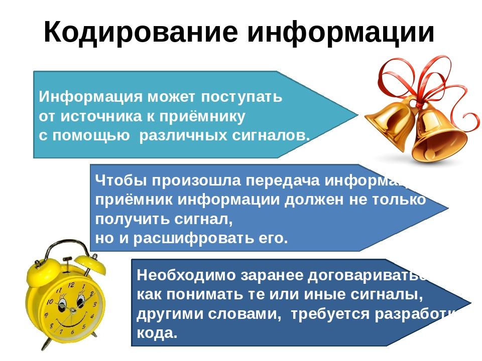 Информация может поступать от источника к приёмнику с помощью различных сигн...