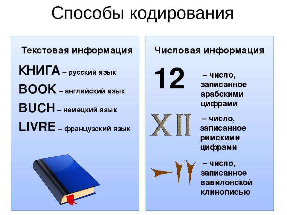 Способы кодирования КНИГА – русский язык BOOK – английский язык BUCH – немец...