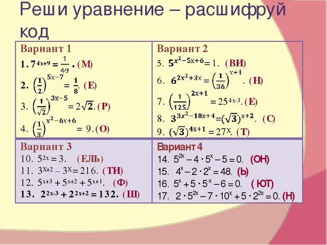 тест 13 решение уравнений вида x2 a