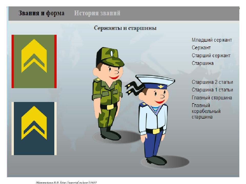 Младший сержант открытка, черешней доброе