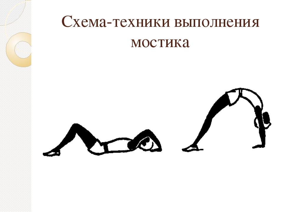 по-своему говоришь как встать на мостик пошаговые упражнения картинки буду заедать стресс