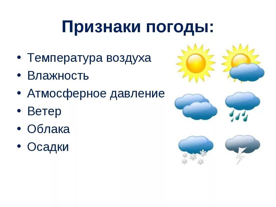 Основные элементы погоды -температура, -влажность, -атмосферное давление.