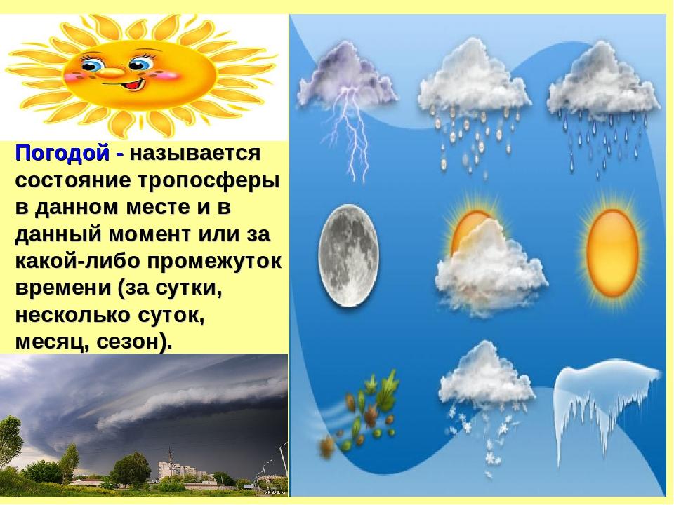 Погодой - называется состояние тропосферы в данном месте и в данный момент ил...