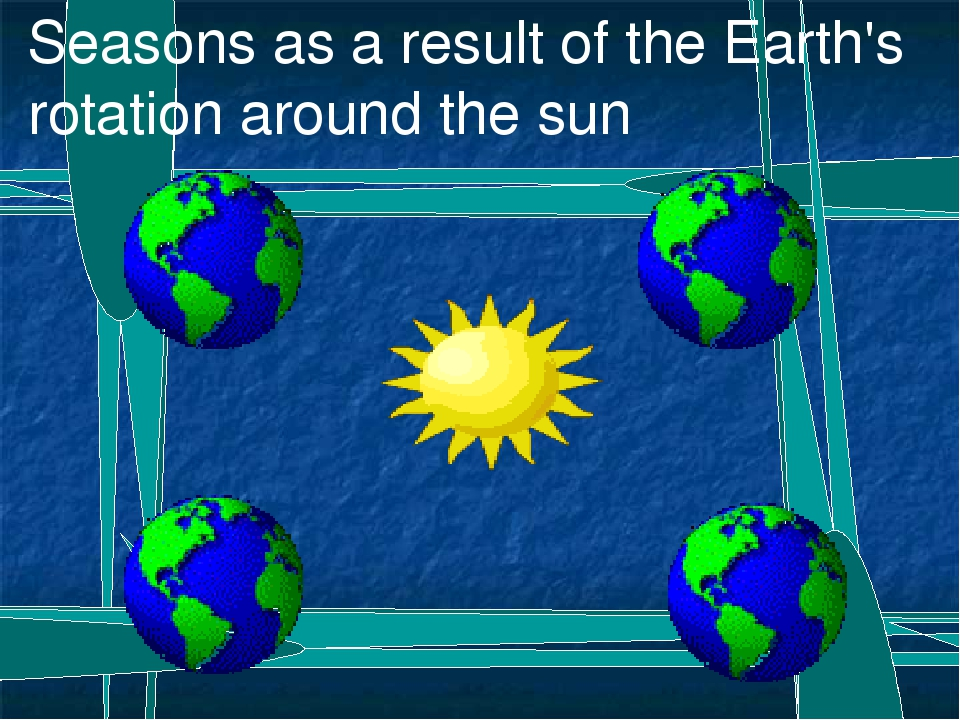 the earth rotation around the sun The earth's revolution occurs in two different ways the earth revolves around the sun, and it also revolves, or rotates, on its own axis the earth revolves around.