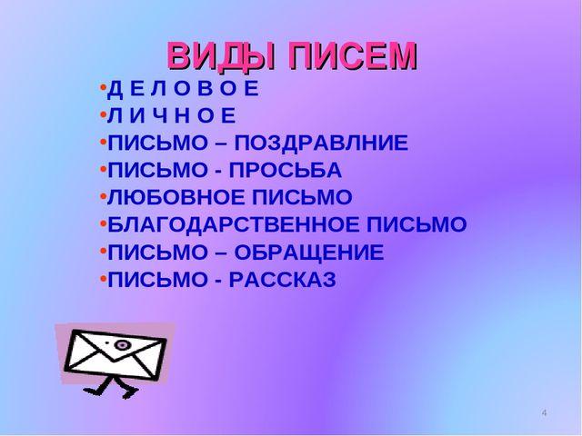 Помогите написать письмо на английском языке с переводом на тему ... | 480x640