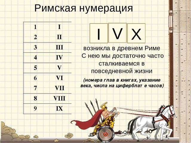 достопримечательности невьянска, римская нумерация картинка решение потолка это
