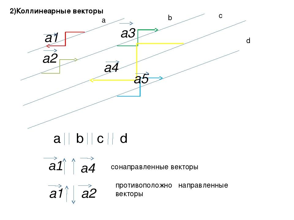 а b c d a1 a3 a2 a4 a5 а b c d a1 a2 сонаправленные векторы противоположно на...