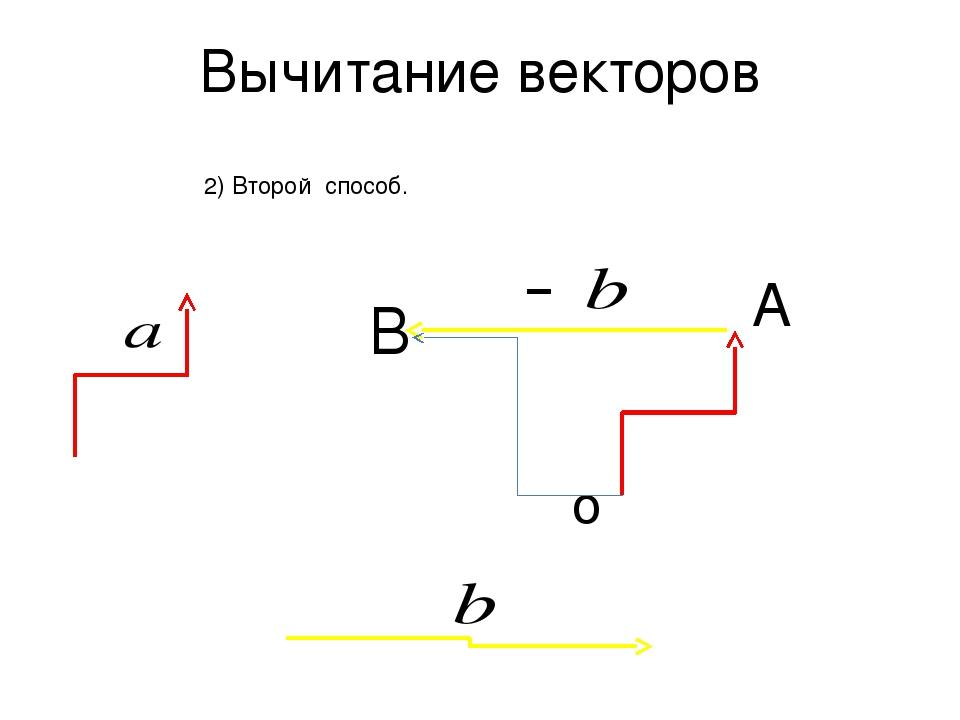 Вычитание векторов 2) Второй способ. о A B