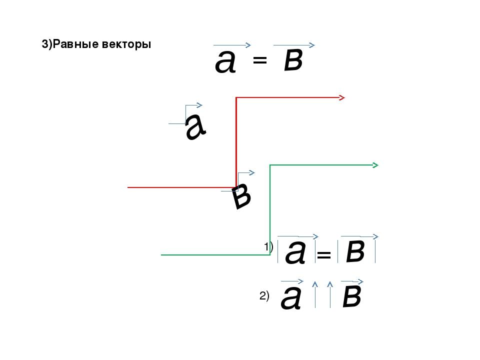 3)Равные векторы a в = в 1) a в = a в 2) a