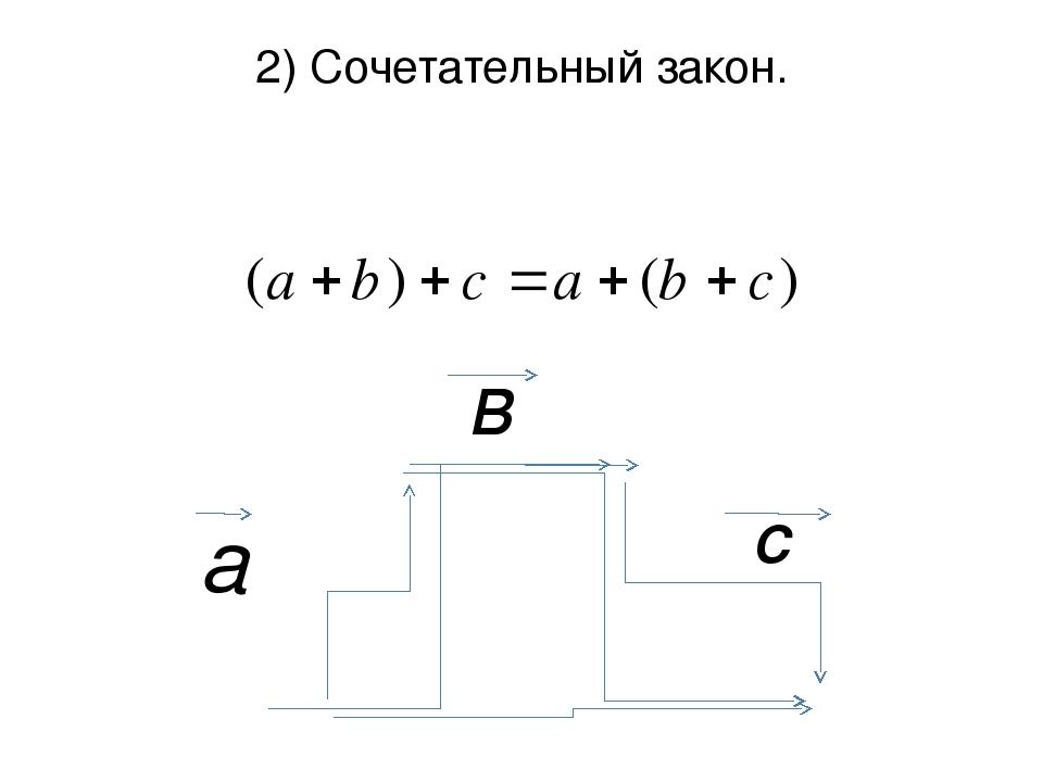 2) Сочетательный закон. a в С