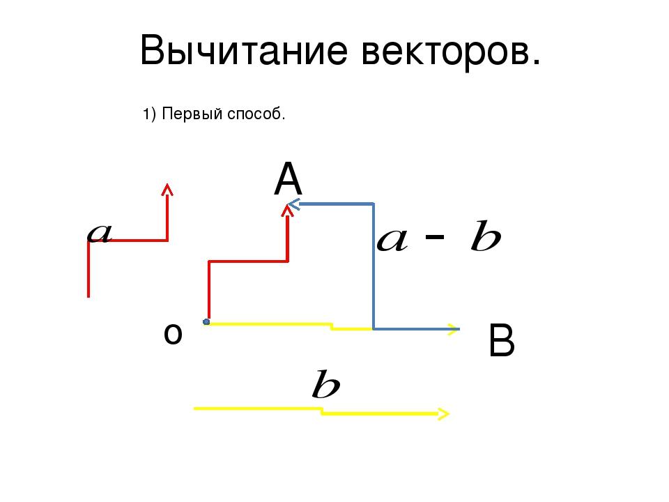Вычитание векторов. о А B 1) Первый способ.