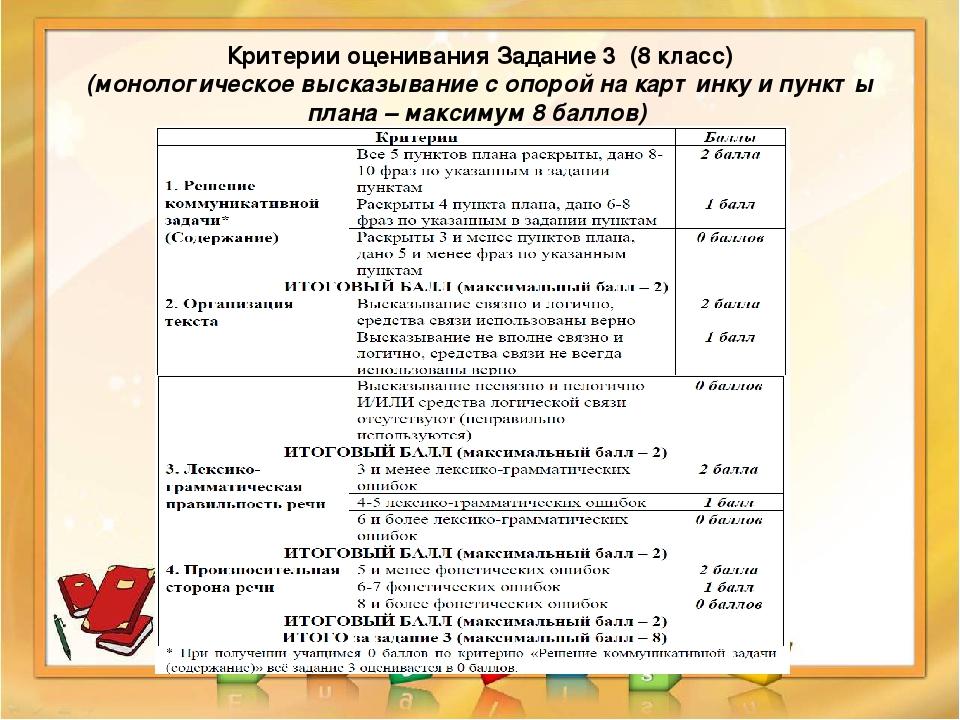 Критерии оценивания открытки по английскому