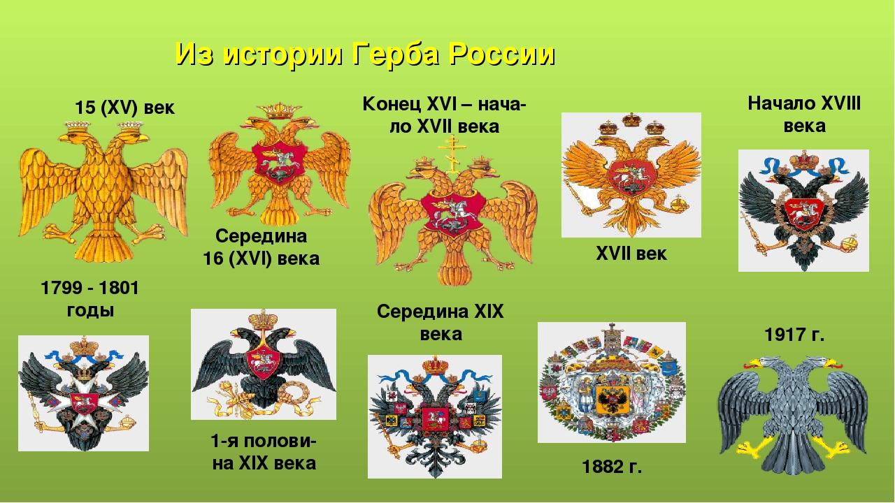 история герб россии картинки обзоре помещали