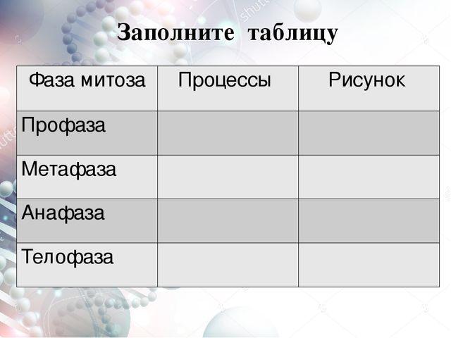 Урок по биологии 9 класс деление клетки