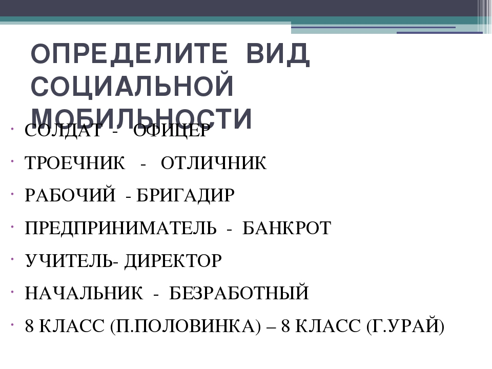 ОПРЕДЕЛИТЕ ВИД СОЦИАЛЬНОЙ МОБИЛЬНОСТИ СОЛДАТ - ОФИЦЕР ТРОЕЧНИК - ОТЛИЧНИК РАБ...