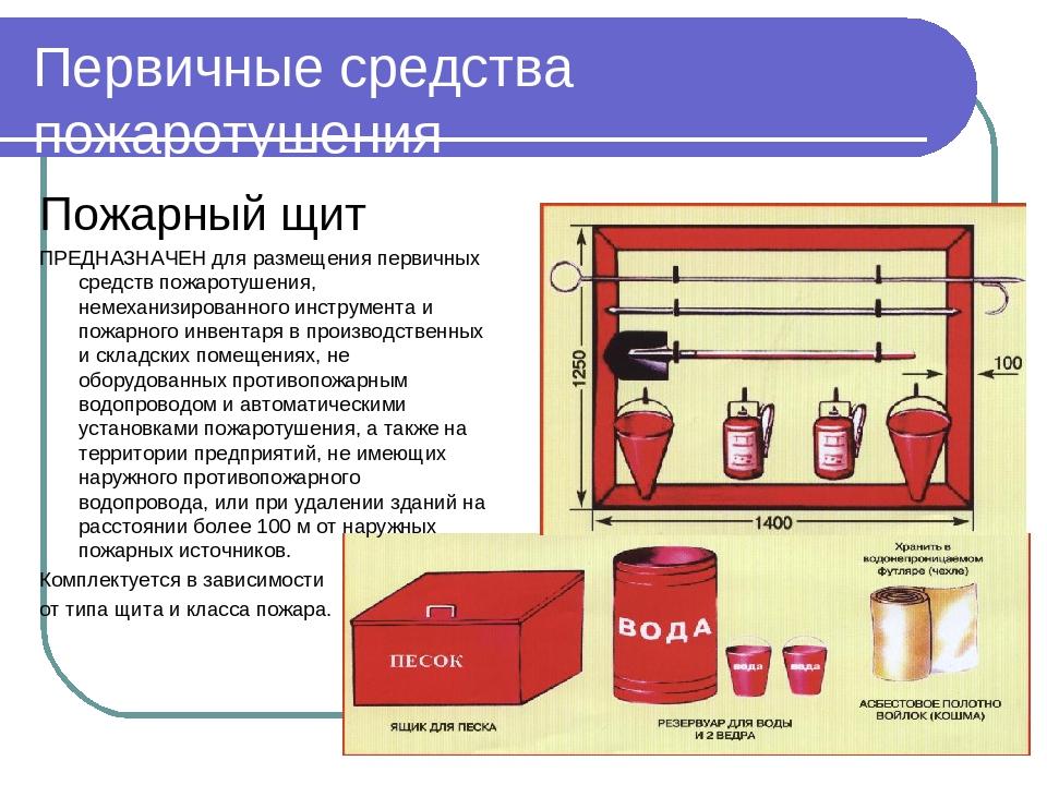 Читать количество пожарных щитов на объекте Как сочетается флис