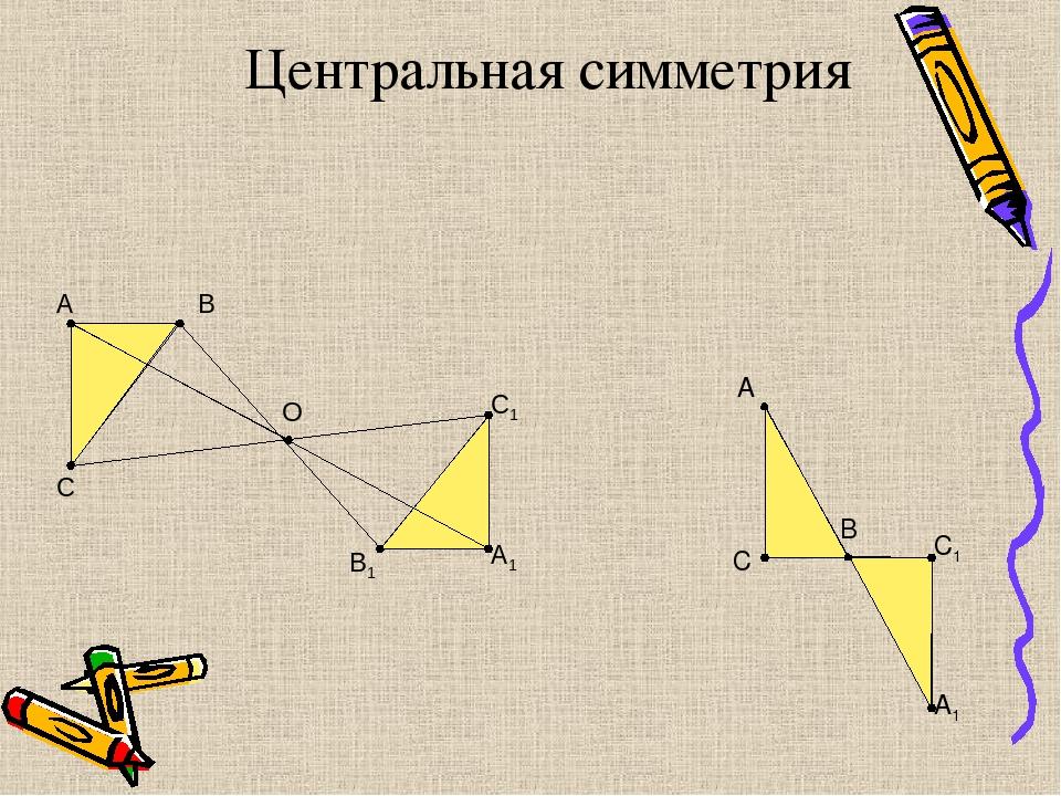 Центральная симметрия картинка