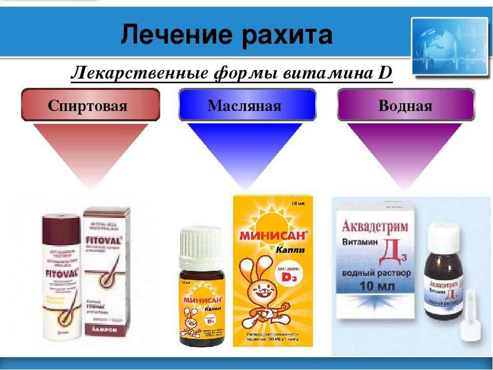 Витамин d лекарственные формы